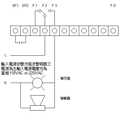 请检查e2000p112电路板q1~q4之电晶体是否损坏,量测方法以万用电表