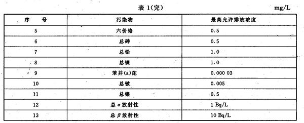 GB 8978-1996 污水综合排放标准 表1(续)