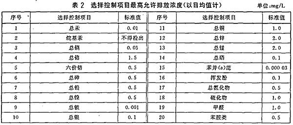 GB 18921-2002 城市污水再生利用 景观环境用水水质 表2