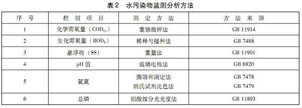 GB 19821-2005 啤酒工业污染物排放标准 表2