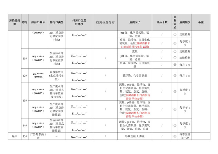 环境检测酒、饮料和精制茶制造业自行监测方案模板  第9张