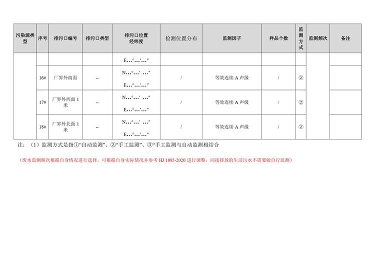 环境检测酒、饮料和精制茶制造业自行监测方案模板  第10张
