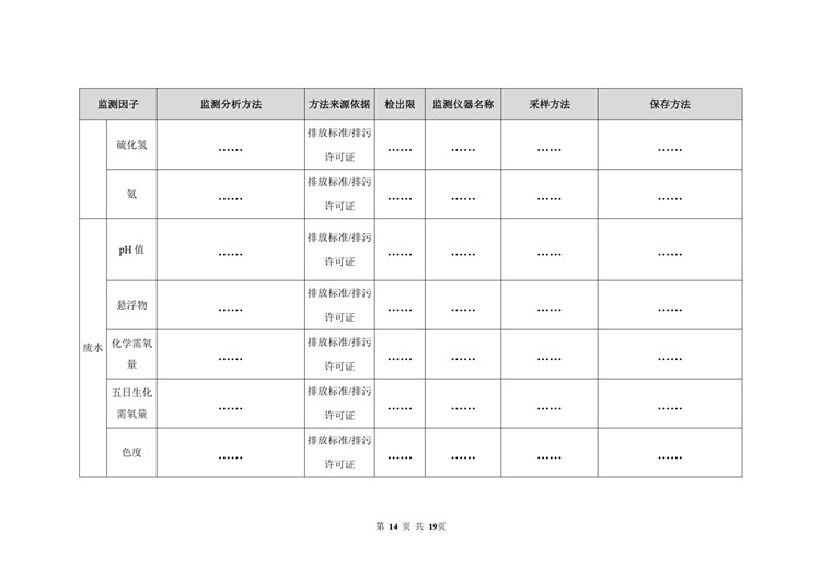 环境检测酒、饮料和精制茶制造业自行监测方案模板  第14张