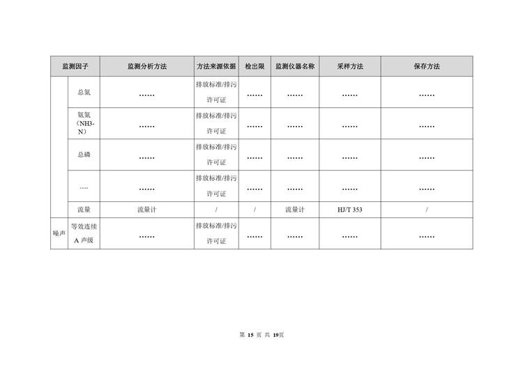 环境检测酒、饮料和精制茶制造业自行监测方案模板  第15张