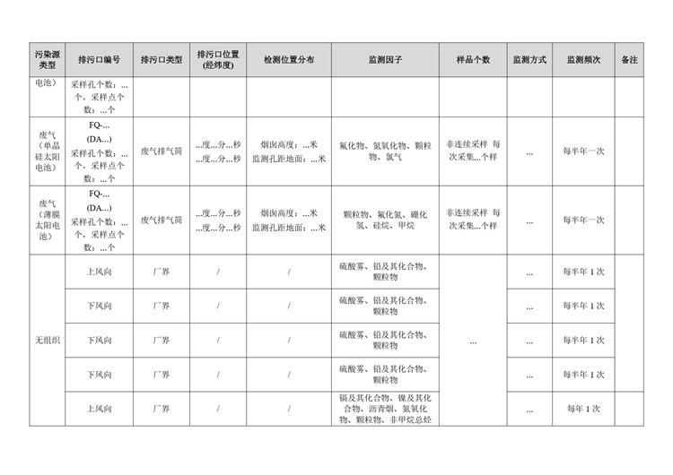 环境检测电池工业自行监测方案模板  第8张