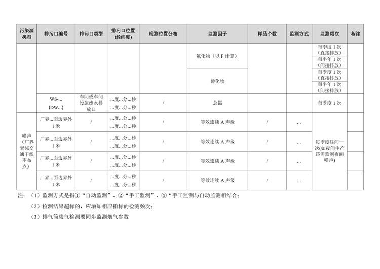 环境检测电池工业自行监测方案模板  第11张