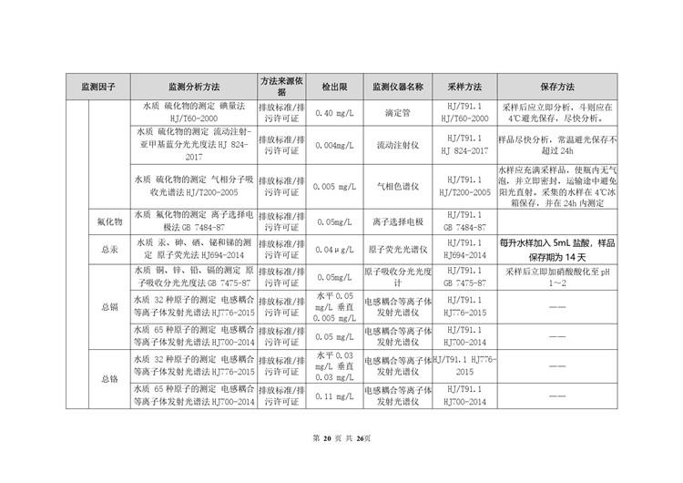 环境检测电池工业自行监测方案模板  第20张