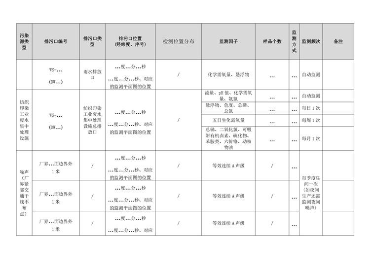 水质检测纺织印染工业自行监测方案模板  第9张