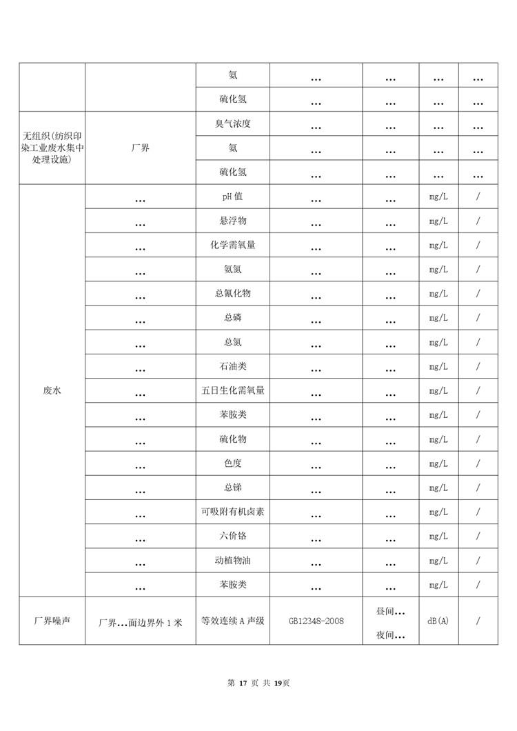 水质检测纺织印染工业自行监测方案模板  第17张