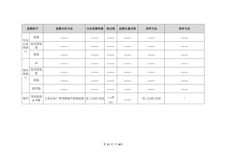 化学药品原料药制造自行监测方案模板  第13张