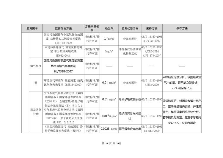 空气检测火力发电厂自行监测方案模板  第14张