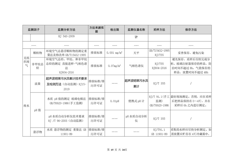 空气检测火力发电厂自行监测方案模板  第15张