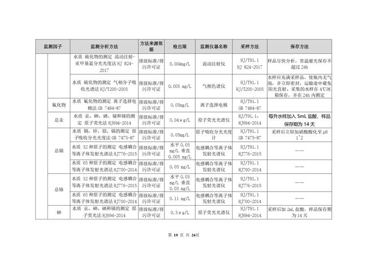 空气检测火力发电厂自行监测方案模板  第19张