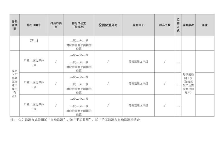 金属表面处理自行监测方案模板  第15张