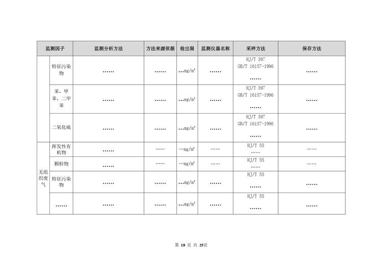 金属表面处理自行监测方案模板  第18张