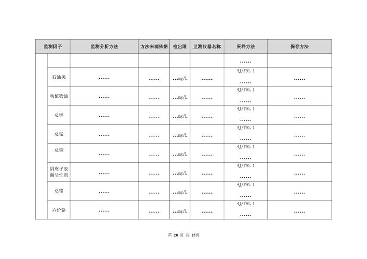 金属表面处理自行监测方案模板  第20张