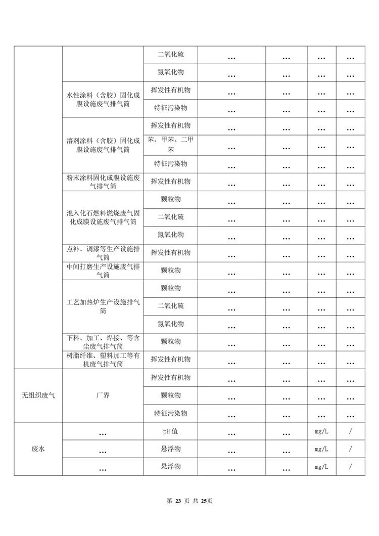 金属表面处理自行监测方案模板  第23张