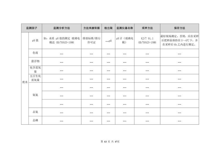 水质检测人造板工业自行监测方案模板  第12张