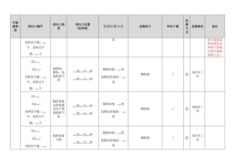水质检测水泥工业自行监测方案模板  第8张