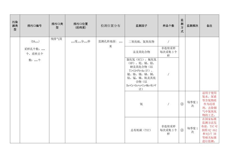 水质检测水泥工业自行监测方案模板  第14张