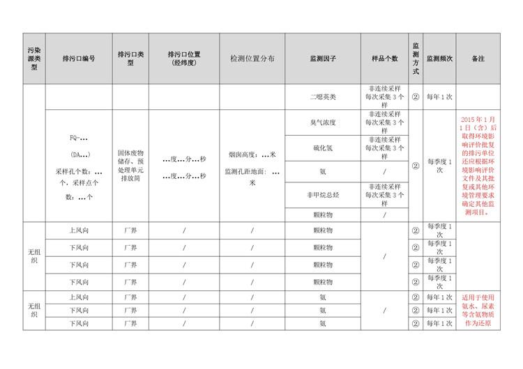 水质检测水泥工业自行监测方案模板  第15张