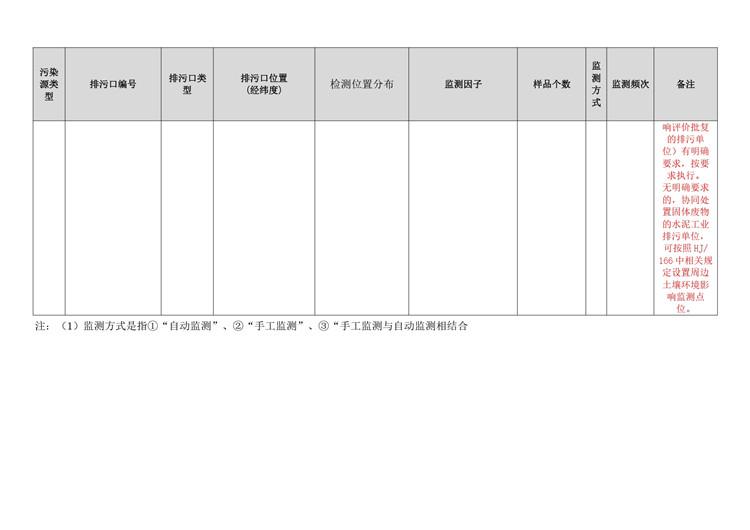 水质检测水泥工业自行监测方案模板  第18张