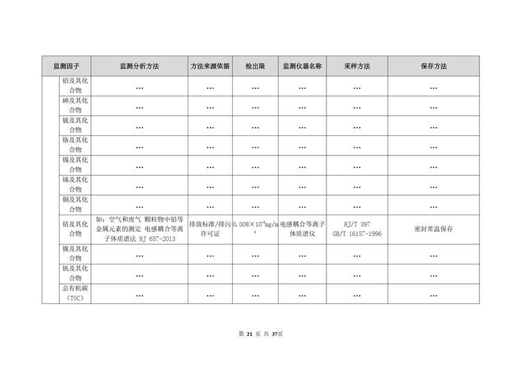 水质检测水泥工业自行监测方案模板  第21张