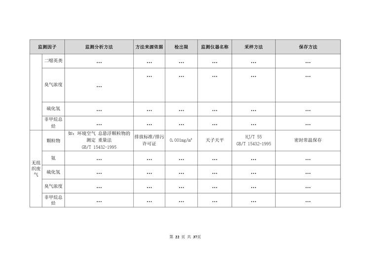 水质检测水泥工业自行监测方案模板  第22张