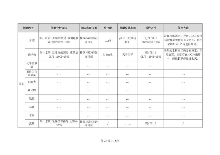 水质检测水泥工业自行监测方案模板  第23张