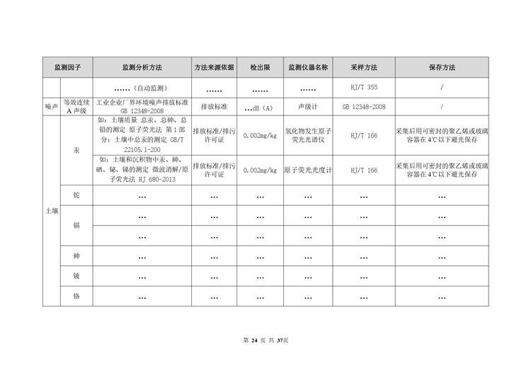 水质检测水泥工业自行监测方案模板  第24张