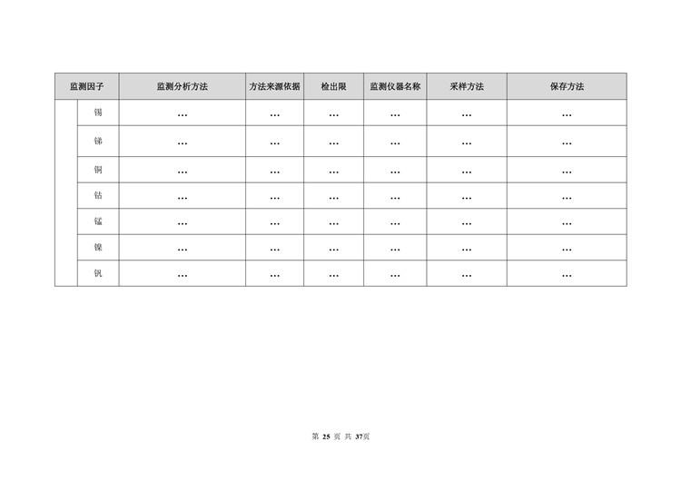 水质检测水泥工业自行监测方案模板  第25张