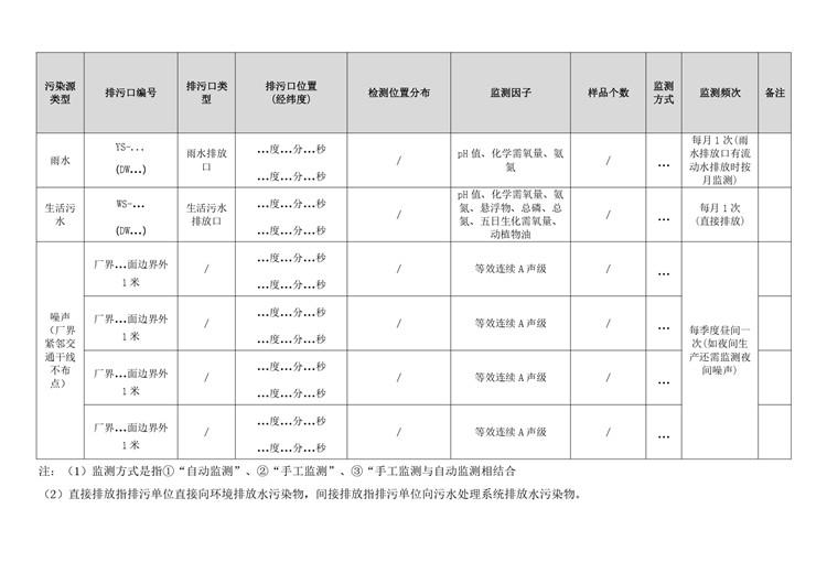 环境检测涂料油墨制造自行监测方案模板  第10张