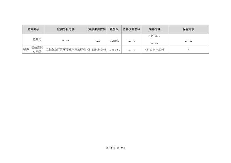 环境检测涂料油墨制造自行监测方案模板  第19张