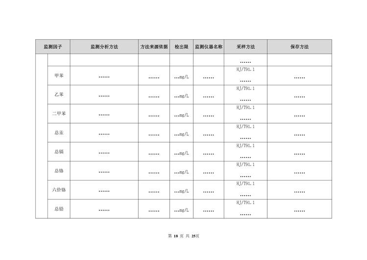环境检测涂料油墨制造自行监测方案模板  第18张