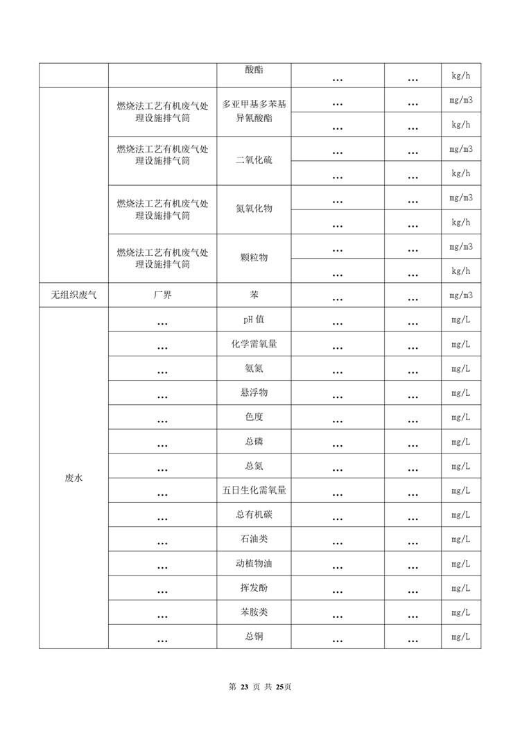 环境检测涂料油墨制造自行监测方案模板  第23张