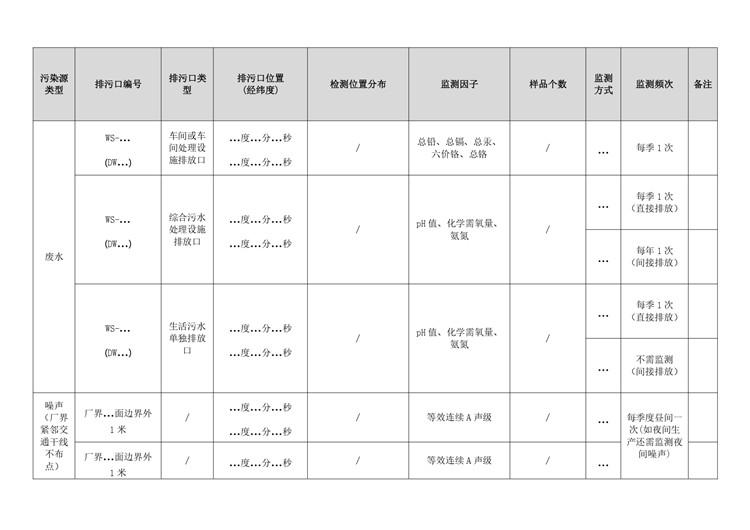 印刷工业自行监测方案模板  第6张