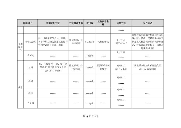 印刷工业自行监测方案模板  第10张