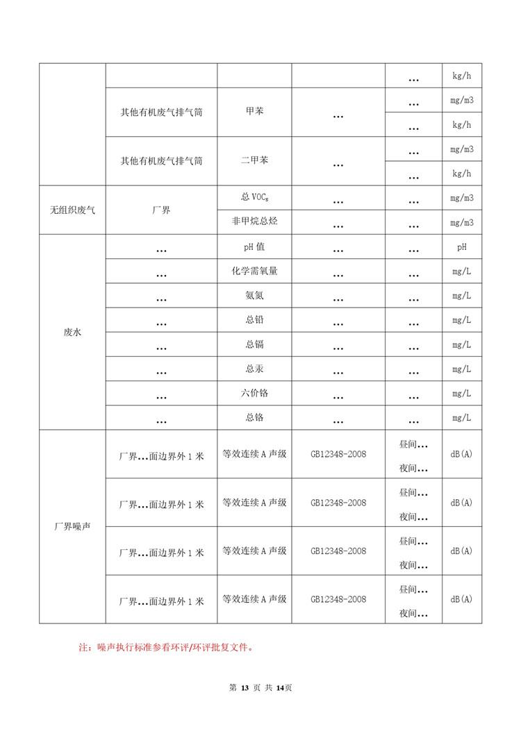 印刷工业自行监测方案模板  第13张