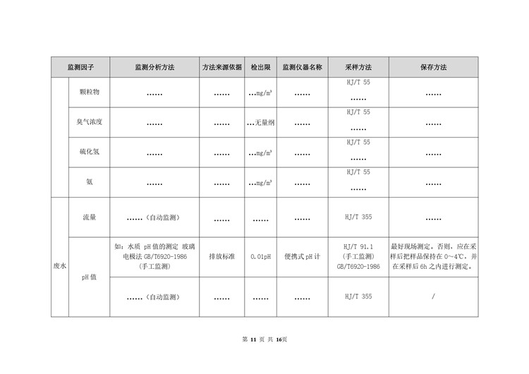 水质检测工业自行监测方案模板  第11张