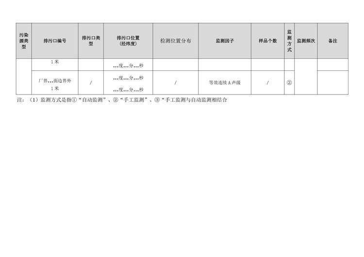 环境检测制鞋工业自行监测方案模板  第31张