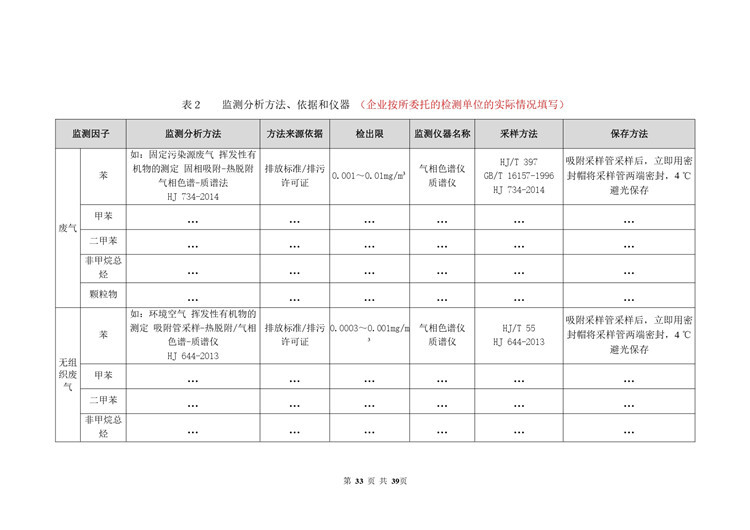 环境检测制鞋工业自行监测方案模板  第33张