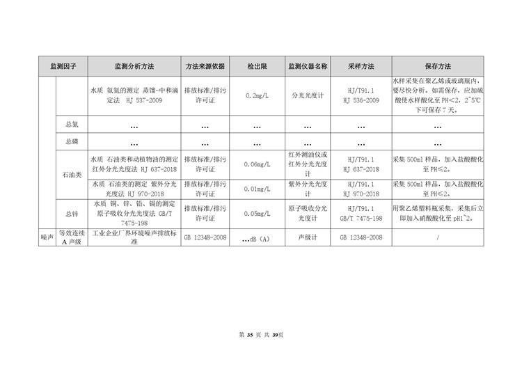 环境检测制鞋工业自行监测方案模板  第35张