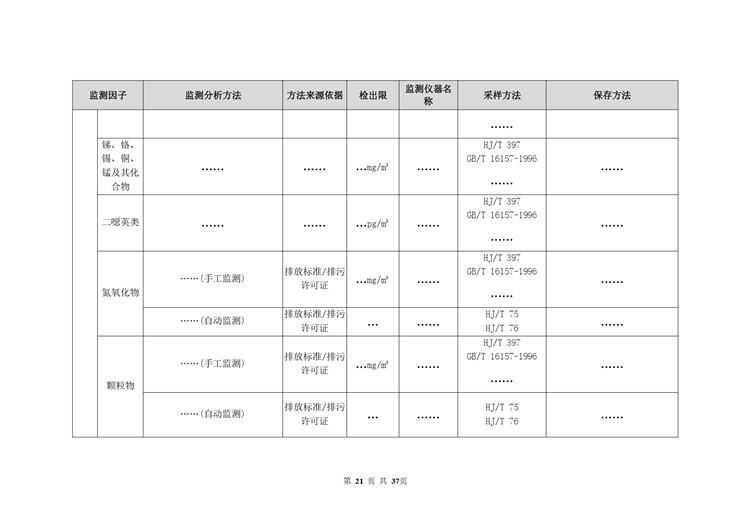 农药制造行业自行监测方案模板  第21张
