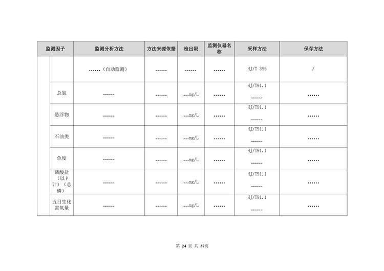 农药制造行业自行监测方案模板  第24张