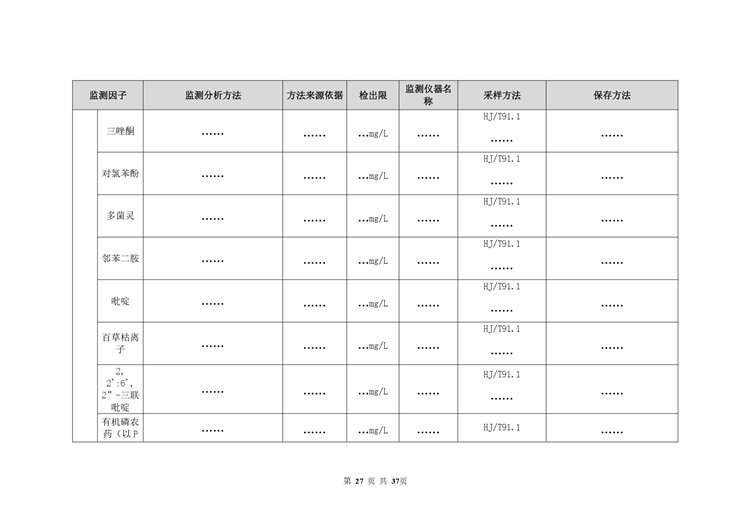 农药制造行业自行监测方案模板  第27张